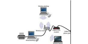PcPrvaPomoc_networking_home